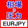 相場の圧力 EURJPY