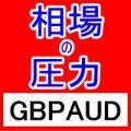 相場の圧力 GBPAUD
