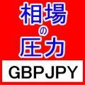 相場の圧力 GBPJPY