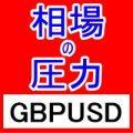 相場の圧力 GBPUSD