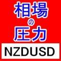 相場の圧力 NZDUSD